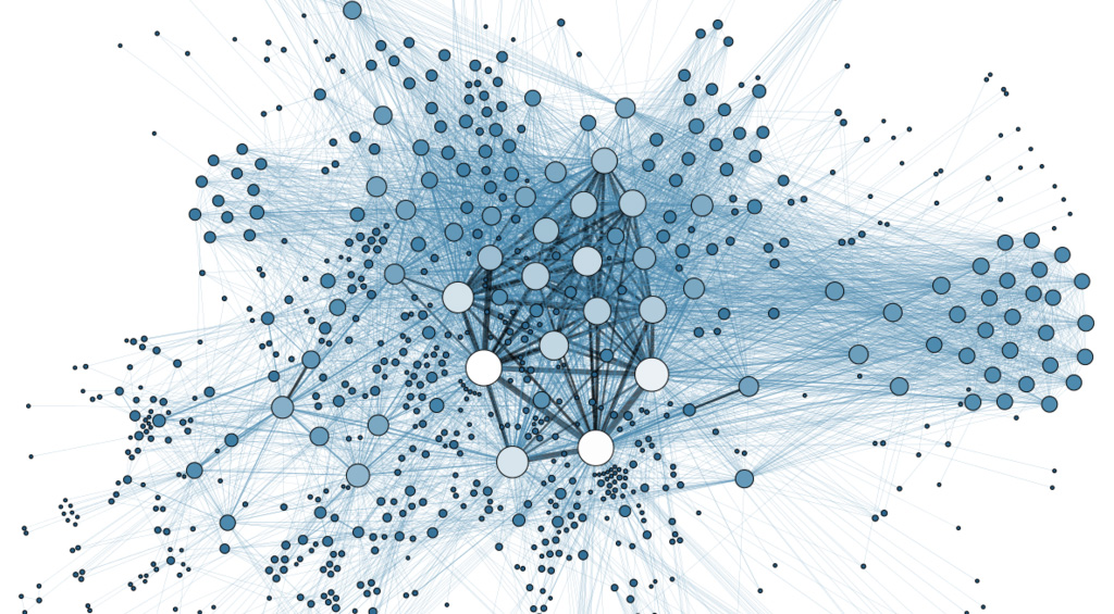 复杂网络视角下国际股市区域特征分析