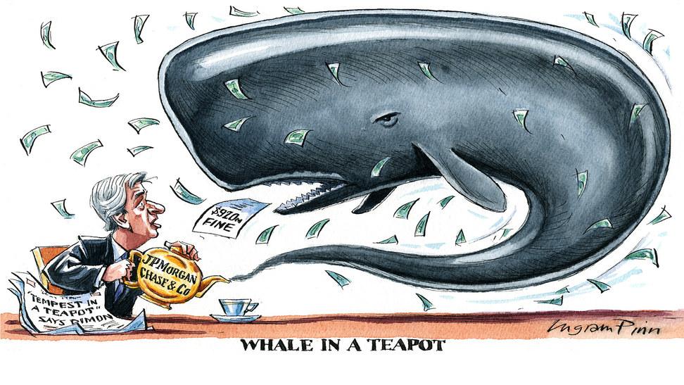 摩根大通伦敦鲸事件分析