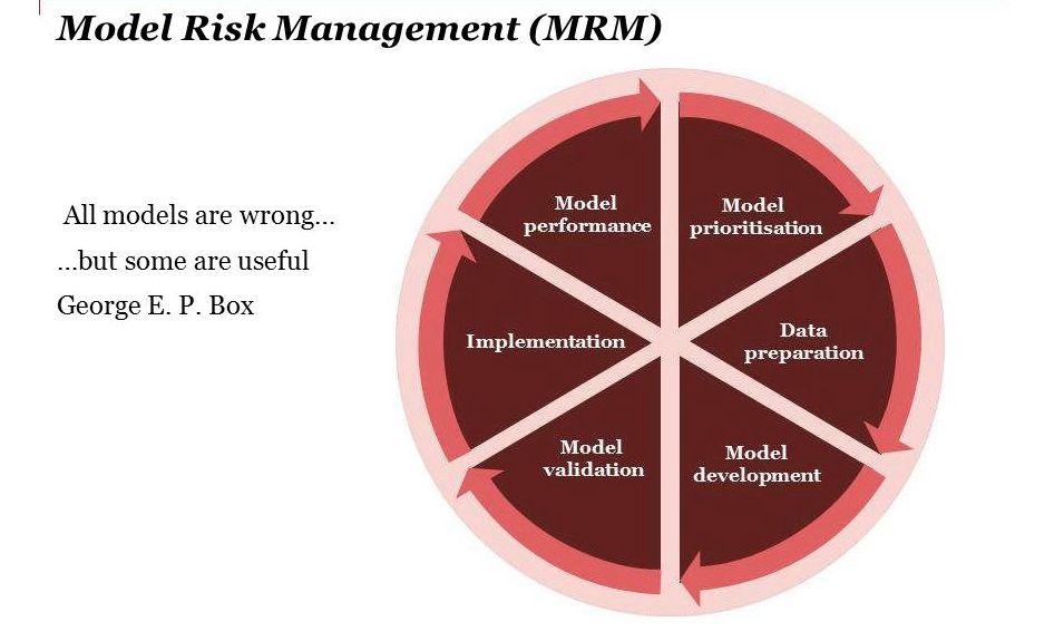 模型风险的七大来源
