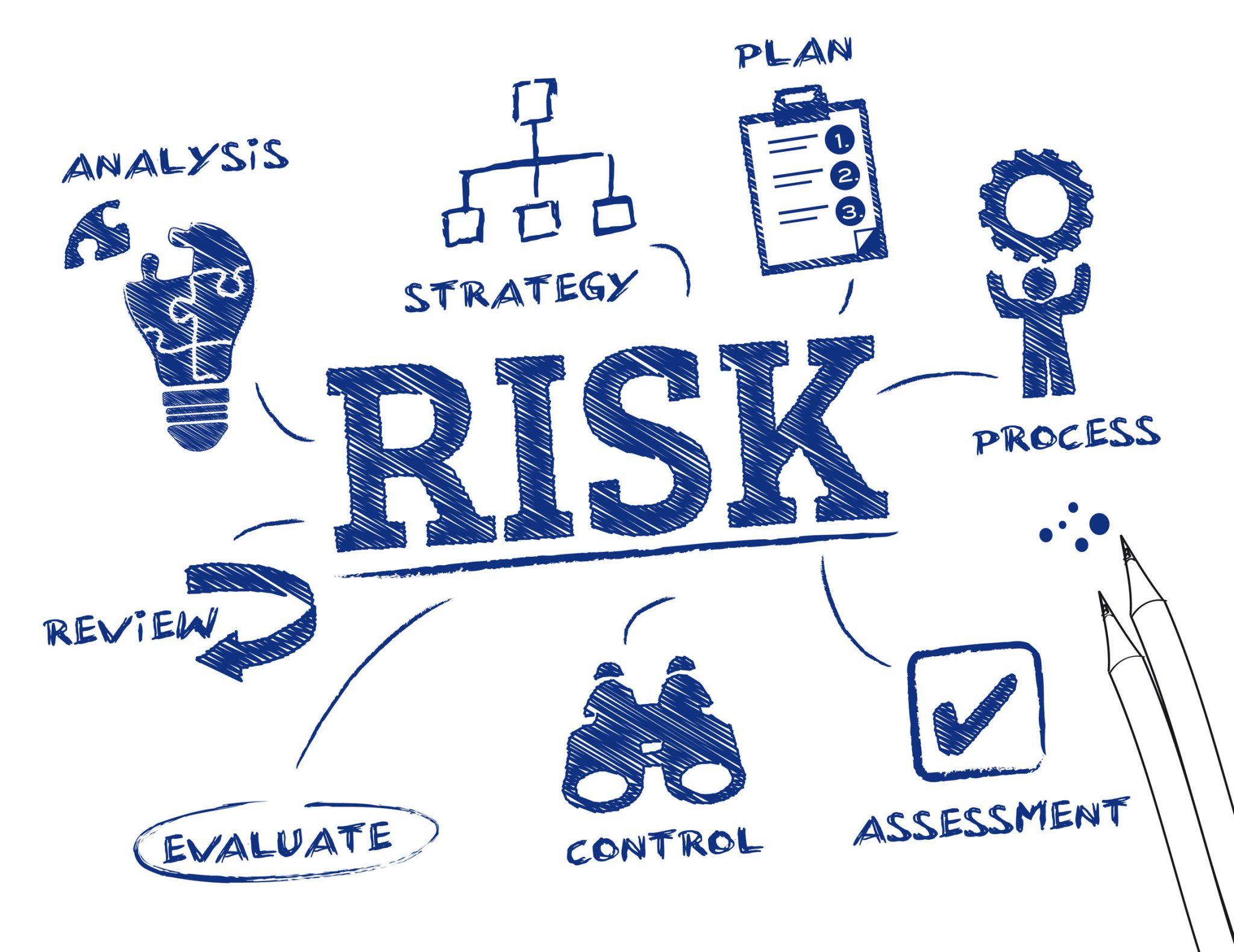 帷幄金融风险偏好指数