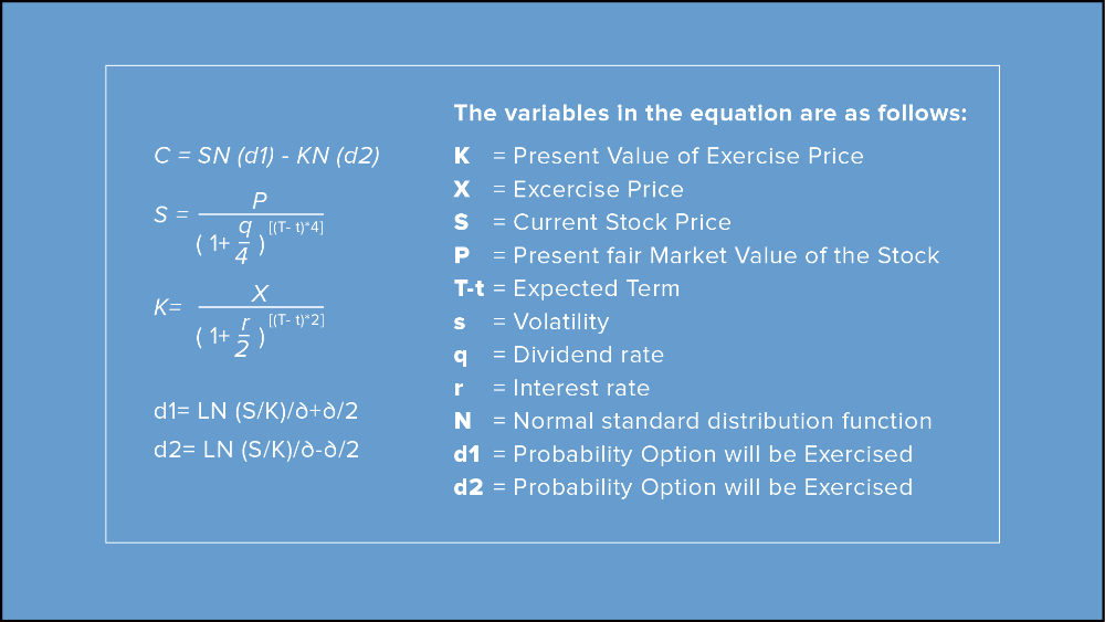 Excel对Black Scholes期权定价公式的简单实现